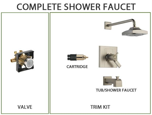 anatomy of a shower faucet trim kit and valve