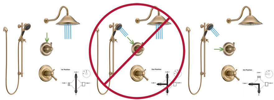 California Non Shared 2 Diverter Settings Example Shower System