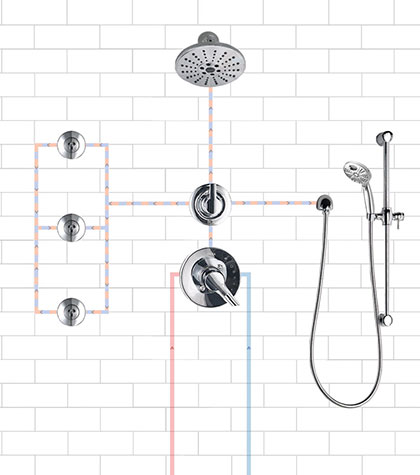 Delta Shower System with 3 Body Sprays, Showerhead, and Hand Sprayer Installation: Closed Wall