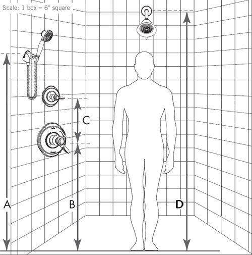 Suggested measurements for Delta shower systems with showerhead and hand spray