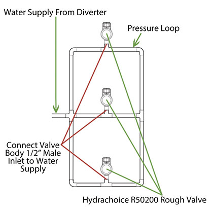 Pressure Balancing Loop for Delta Hydrachoice Body Sprays