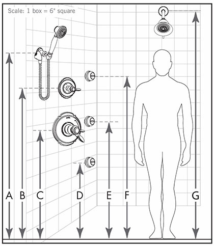 Shower System Body Spray Height Measurements