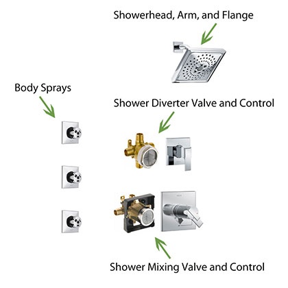 Parts of a Shower System with Body Sprays and Showerhead