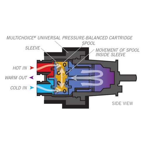 Delta Monitor 17 Series Pressure Balanced Cartridge