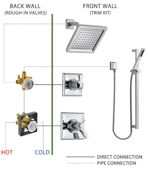 shower body spray plumbing diagram