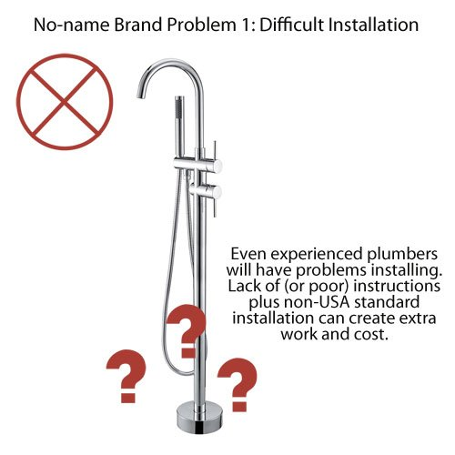 No-name Brand Problem 1: Difficult Installation