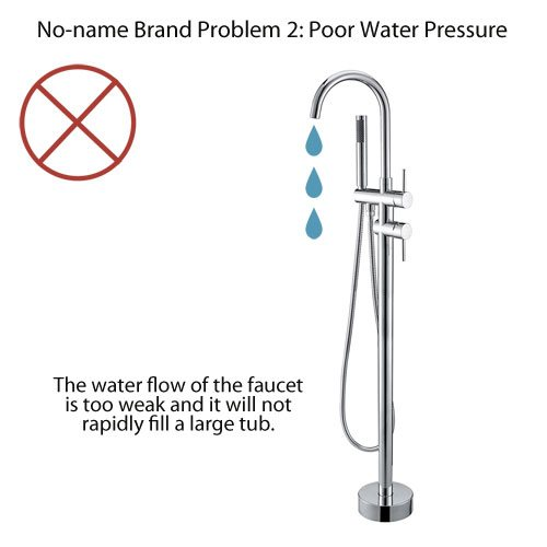 No-name Brand Problem 2: Poor Water Pressure