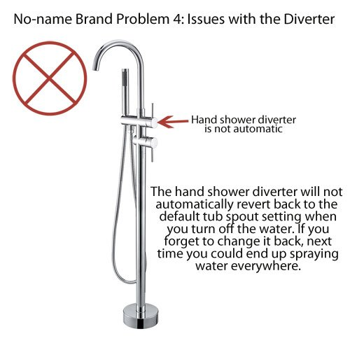 No-name Brand Problem 4: Issues with the Diverter