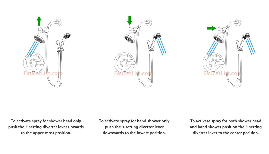 Easy Install Shower Only Faucet System