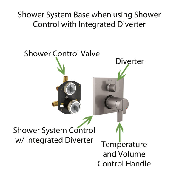 Shower System Base using Shower Control with Integrated Diverter