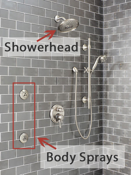 Shower System with Showerhead and Body Sprays Labeled