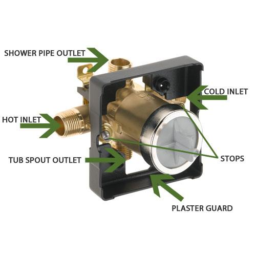 What is a Delta Shower Tub Valve with Stops