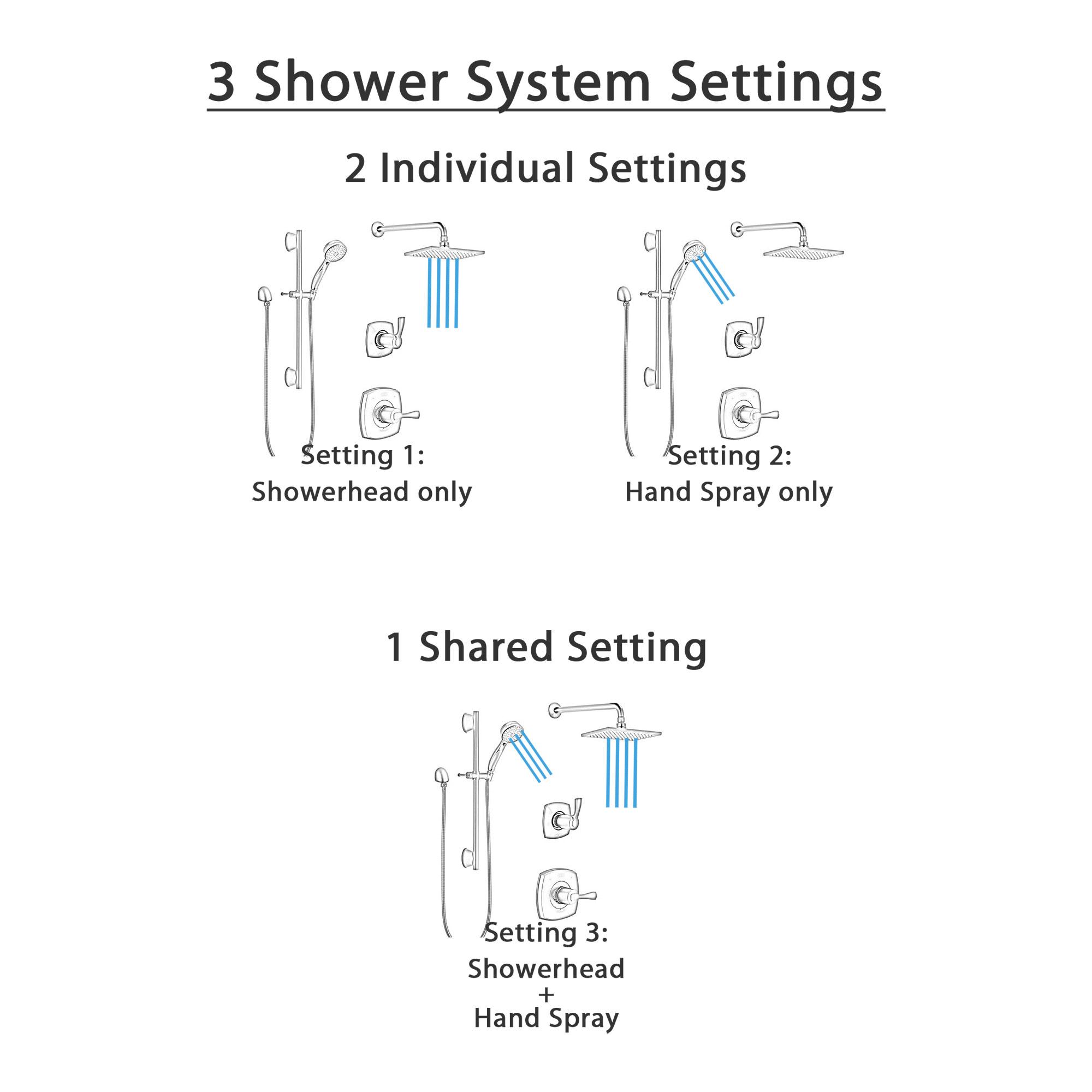 Delta Stryke Matte Black Finish Shower Diverter System with Large Wall Mount Rain Showerhead and Slidebar Mounted Hand Sprayer Kit SS14763BL4