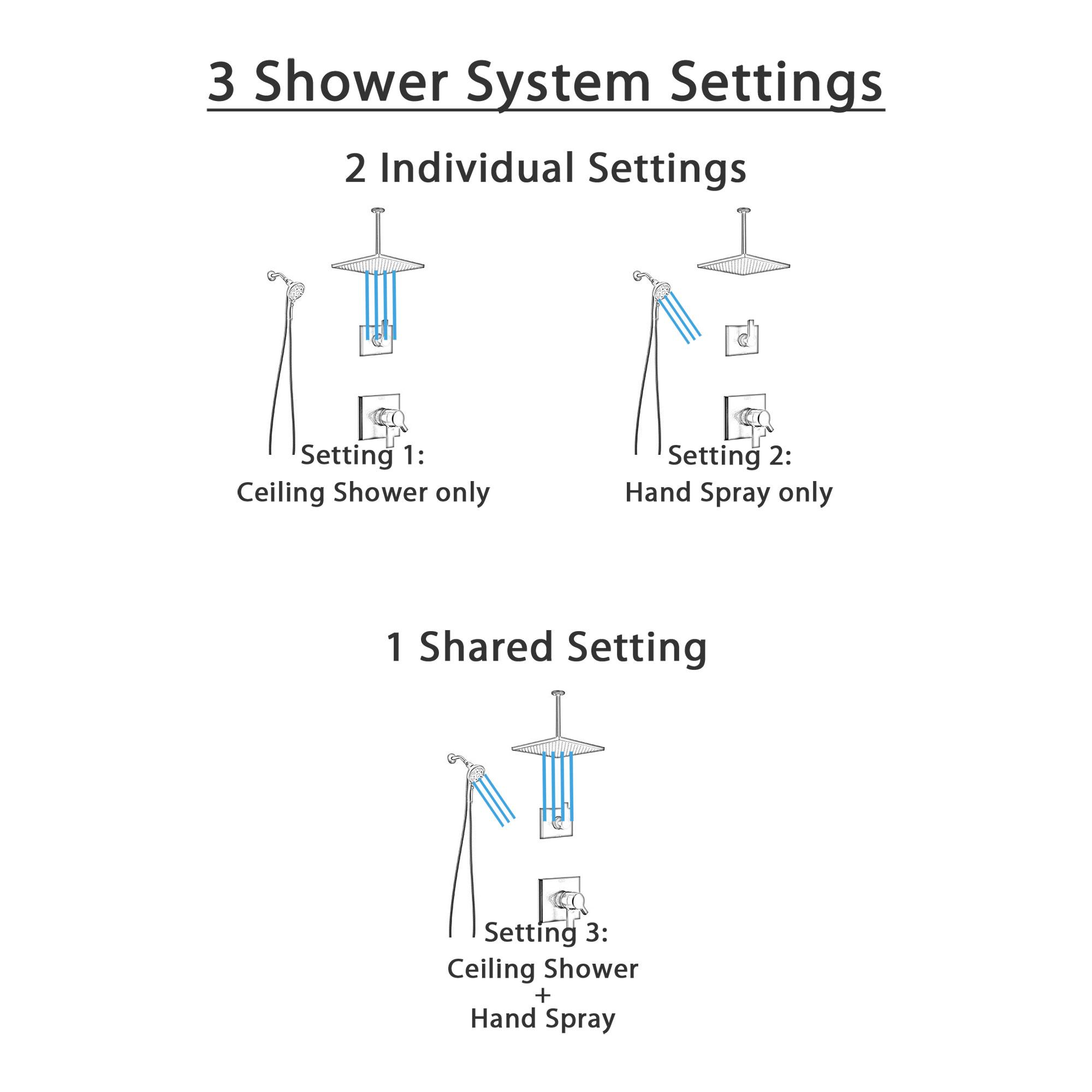 Delta Pivotal Matte Black Finish Modern Shower System with Large Ceiling Mount Showerhead, Diverter, and SureDock Hand Shower Fixture SS17993BL8