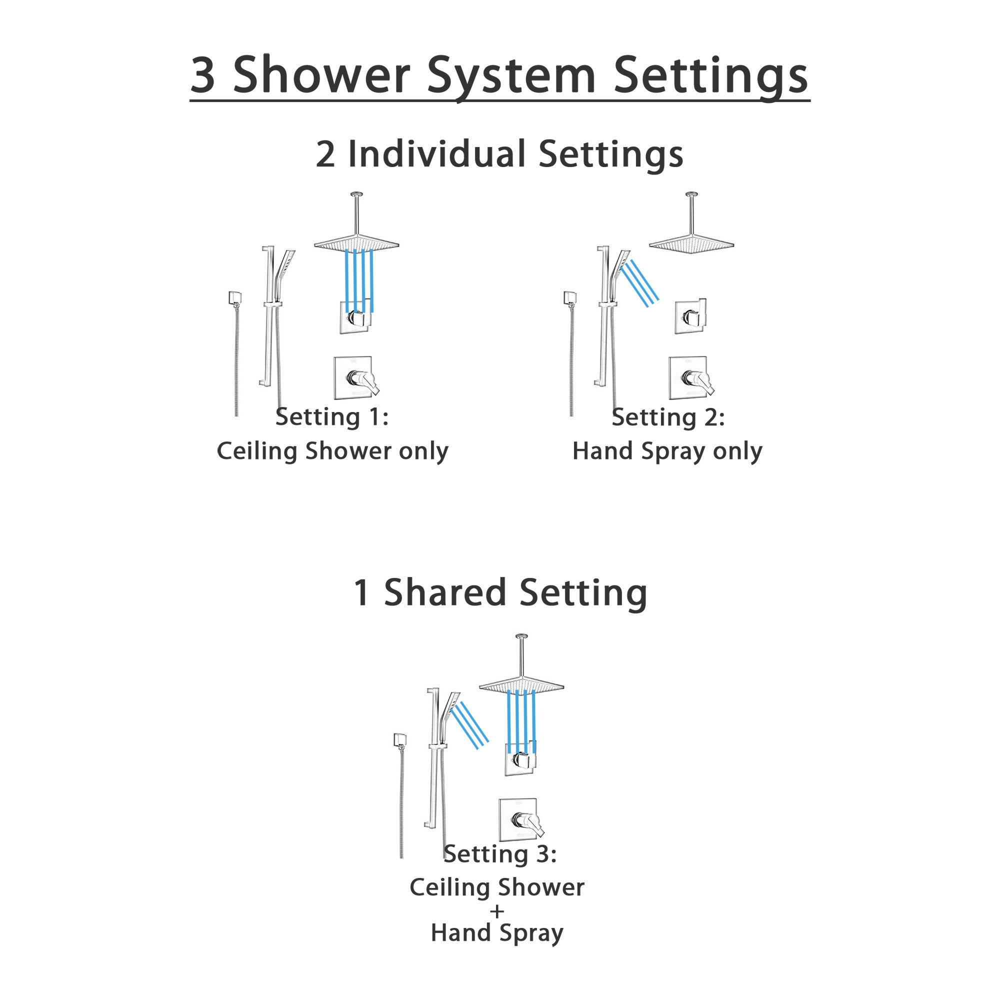 Delta Ara Matte Black Thermostatic Shower System with Diverter, Ceiling Mount Large Rain Square Showerhead, and Hand Shower on Slidebar SS17T673BL2