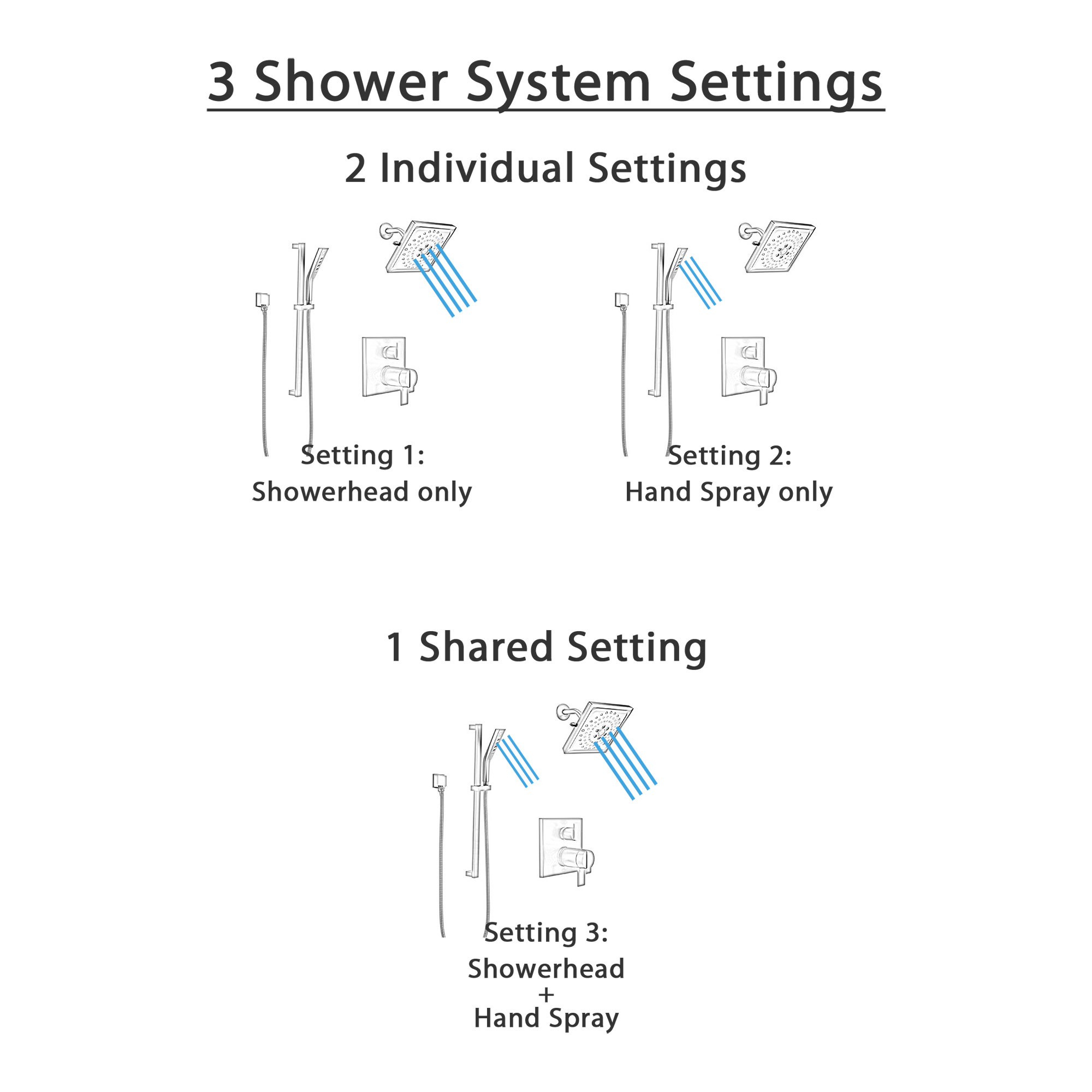 Delta Ara Matte Black Shower System with Integrated Diverter Control, Wall Mount Multi-Setting Showerhead, and Hand Shower with Slidebar SS27T867BL6