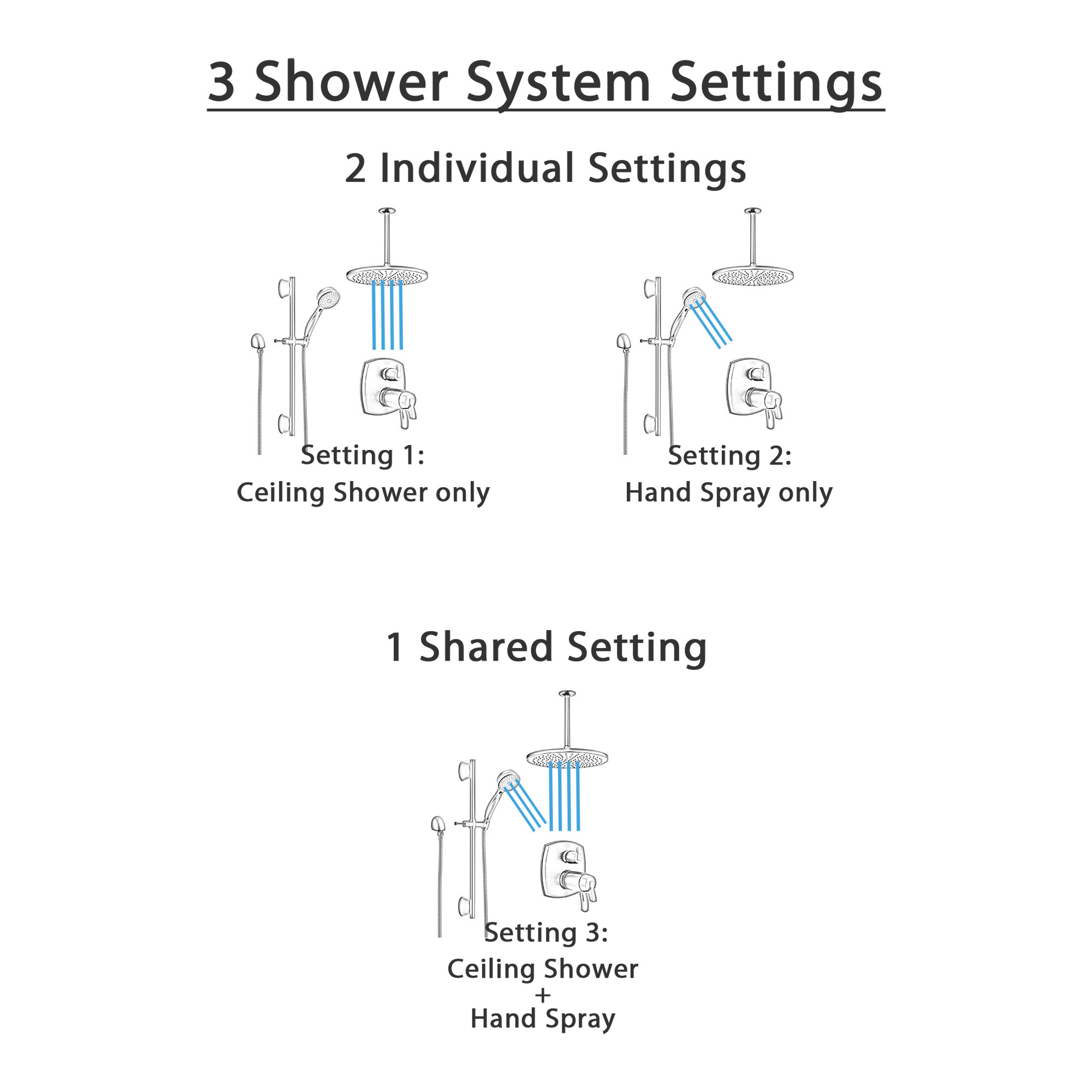 Delta Stryke Matte Black Thermostatic Shower System with Integrated Diverter, Large Round Ceiling Showerhead and Hand Spray on Slidebar SS27T876BLL2