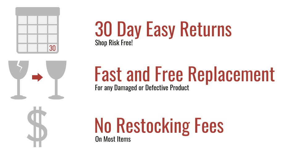 FaucetList.com 30 Day Easy Return Policy